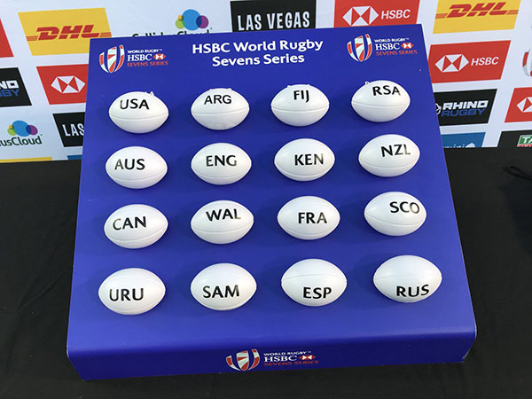 Draw and Pool Fixtures for Vancouver Sevens - Americas ...