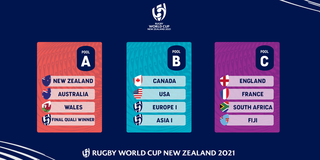 Canada And Usa Share Pool In Rwc 2021